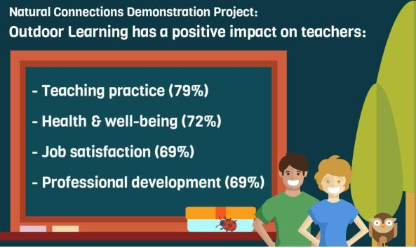 Impact-on-teachers-no-footer