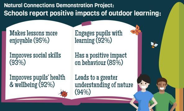 schools report-impact-on-pupils-no-footer